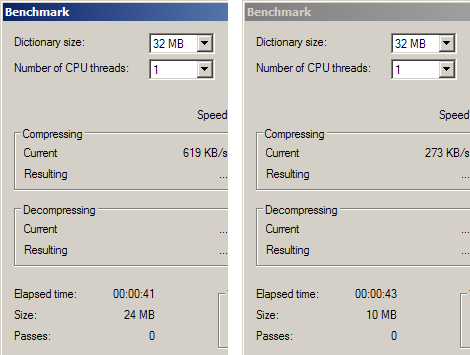 7-Zip Benchmarks